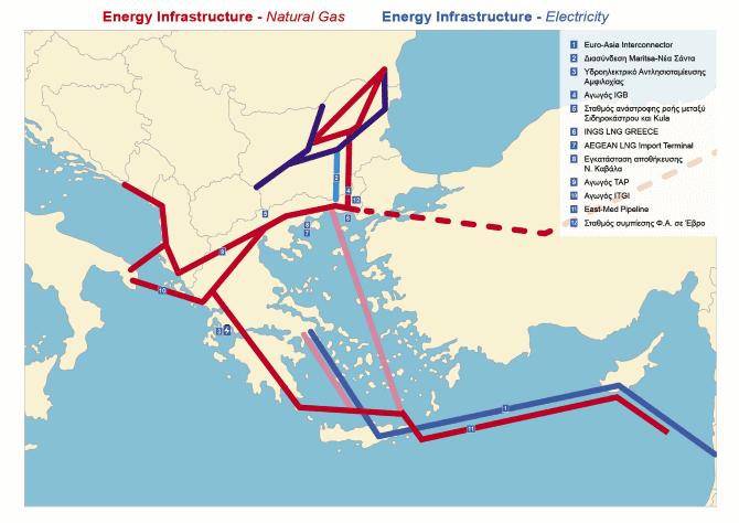 Ελλάδα: ενεργειακός κόμβος - East-Med, EuroAsia Interconnector.