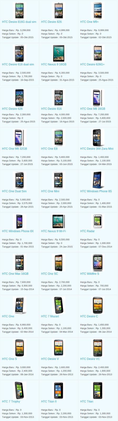 Daftar Terbaru Harga Hp HTC Oktober 2015