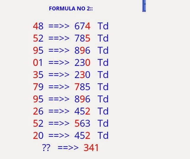 Thai lottery tip 01 06 2014