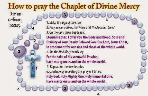Image result for divine mercy chaplet image