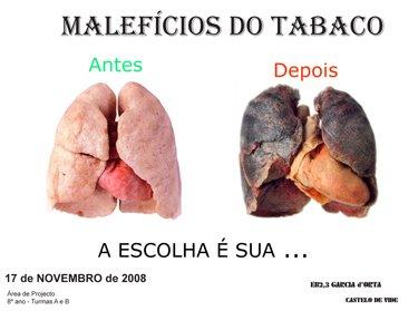 Como o organismo é compensado depois deixar de fumar