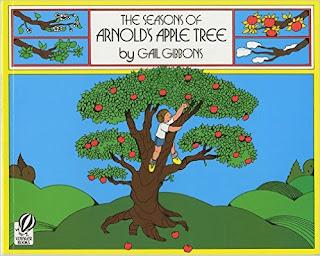 Kisah Pohon Apel Dengan Anak Laki-Laki
