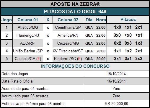 LOTOGOL 646 - PITÁCOS DA ZEBRA