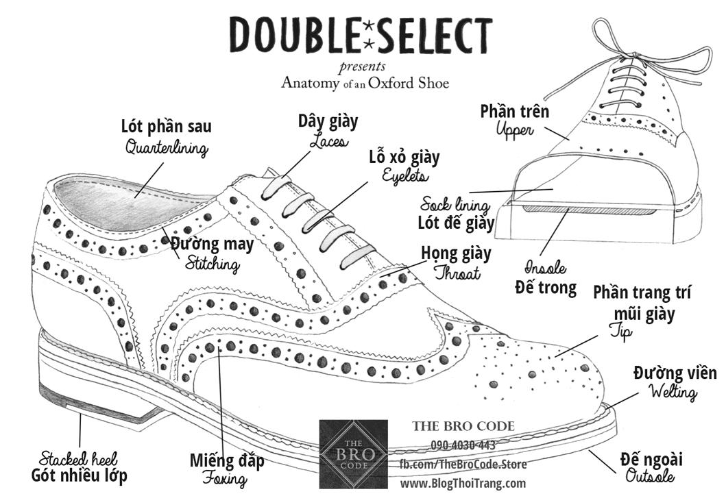 Thành phần và cấu tạo một đôi giày Oxford