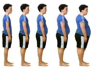 Ilustrasi Menambah Berat Badan