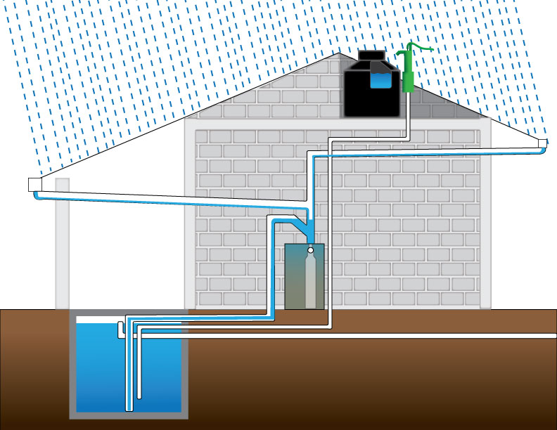 Measuring Water Pressure In Pipes Elevation Pressure Loss