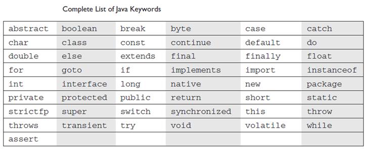 Java keyword virtual