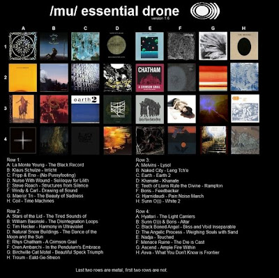 Essential Drone