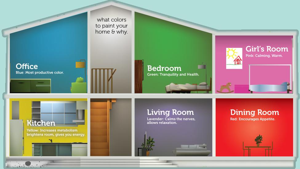 esquema de colores para interiores