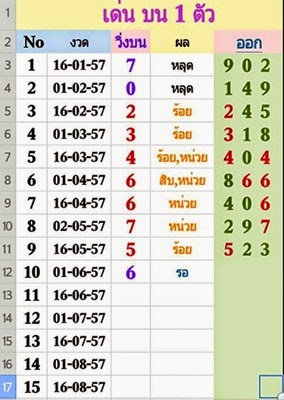 Thai Lotto VIP Tips | Thai lotto Single Digit Tip paper 01-06-2014