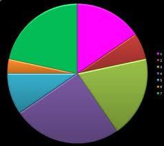დიაგრამა