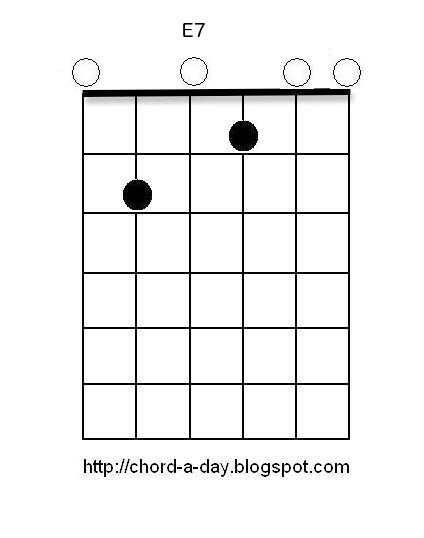 Guitar guitar chords in open d : A New Guitar Chord Every Day: December 2013