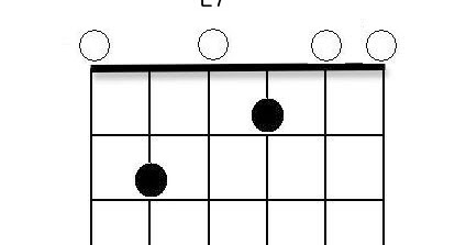 Guitar guitar chords e7 : A New Guitar Chord Every Day: E7 Guitar Chord