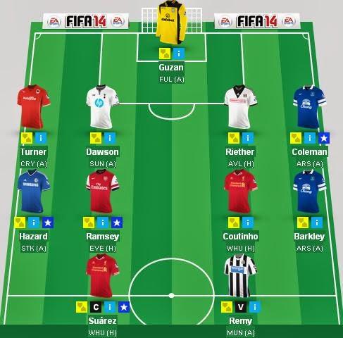 Guzan, Riether, Dawson, Turner, Coleman, Hazard, Ramsey, Coutinho, Barkley, Suarez (c), Remy