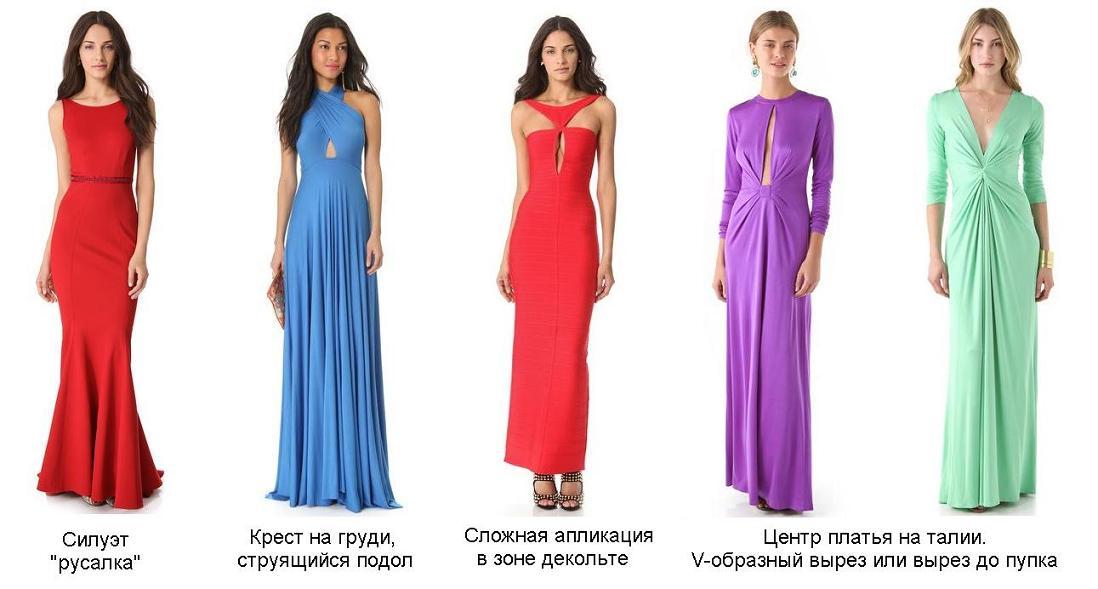 Фасоны платьев для разных фигур