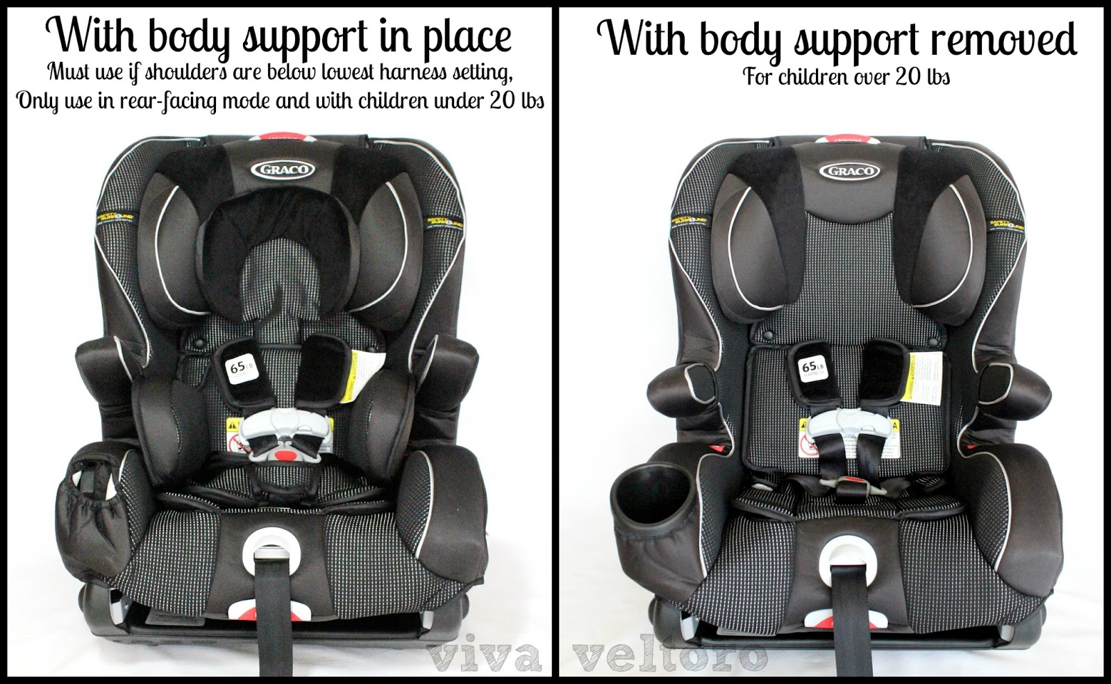 Graco Smart Seat with Safety Surround Protection All-in-One Car Seat ...
