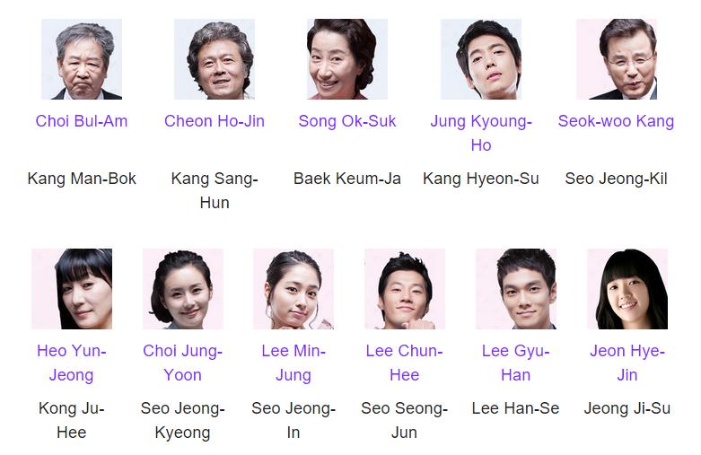 Sinopsis Drama Korea Smile Honey - You Smile Episode 1- Terakhir Lengkap