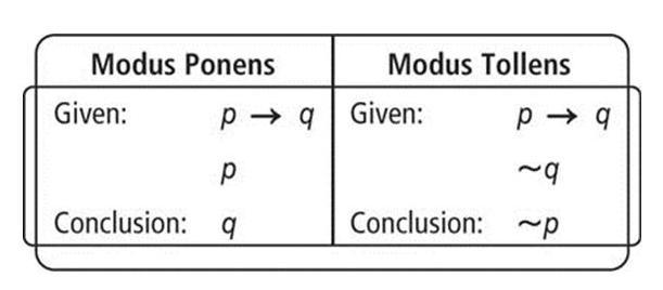 Rushanos Geometry Class