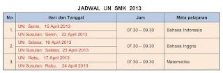 ujian nasional, ujian praktik, ujian teori SMK tahun 2012