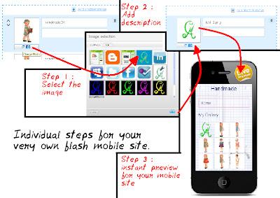 Create a flash mobile website Methodology