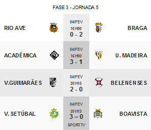 Taça da Liga - Fase de Grupos 5ºJornada