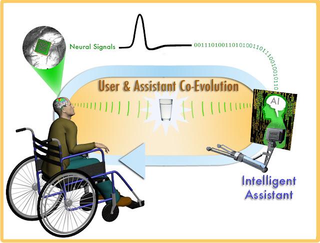 Brain Computer Interface5