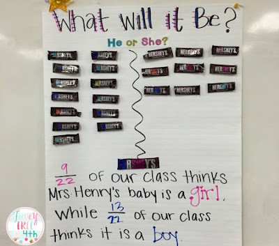 Gender Reveal in the Classroom using Hershey bars and relating it to fractions