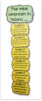 http://www.teachercharlotte.blogspot.fr/2015/10/lectorino-les-affiches-des-strategies.html