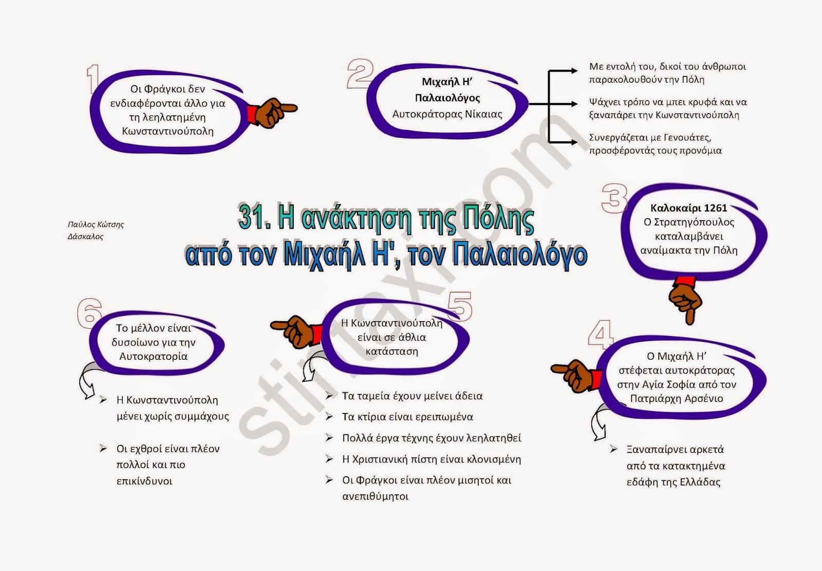 http://www.stintaxi.com/uploads/1/3/1/0/13100858/hist-e-31-v2.pdf