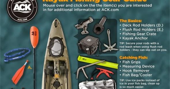 Kayak fishing gear guide by for Kayak fishing gear list