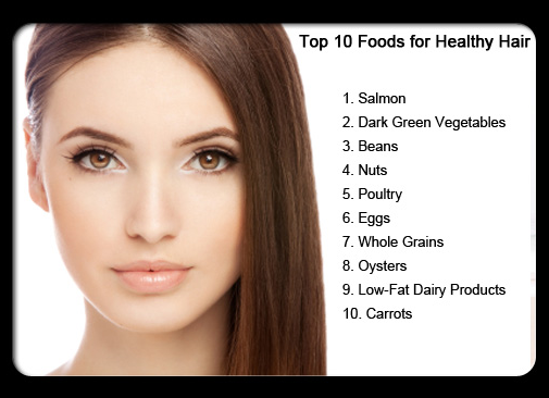 Healthy Hair : Kuweight 64: FOOD FOR HEALTHY HAIR