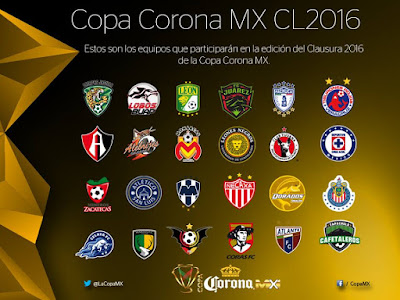 Equipos calificados Copa MX 2016