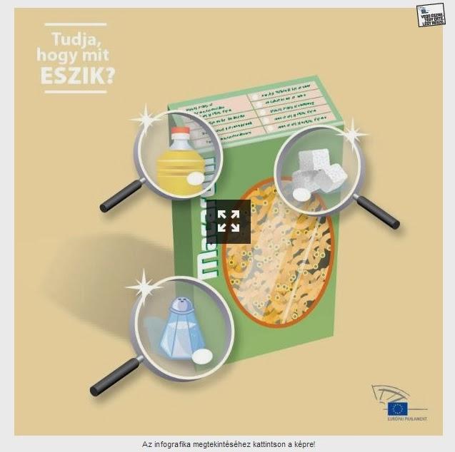 http://www.europarl.europa.eu/ep_products/infographics/quality-of-life/HU/index.html?epbox[iframe]=true&epbox[width]=960&epbox[height]=523