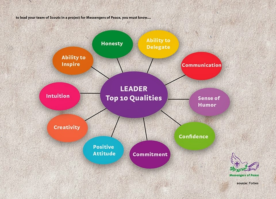 top 10 qualities that make a Top 10 qualities of a great lawyer  some of the qualities top lawyers  a great lawyer has excellent analytical skills and is able to readily make sense of a.