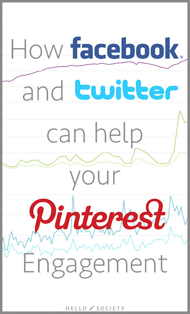 How Facebook & Twitter Can Help Your Pinterest Engagement