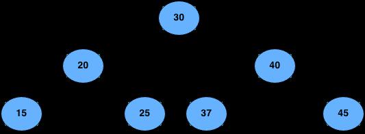 prune nodes of bst