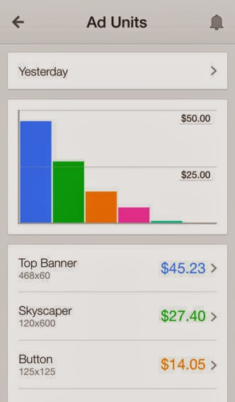 Google AdSense, iPhone Applications