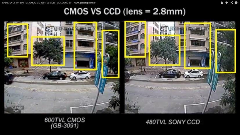 perbandingan cctv cmos dan ccd