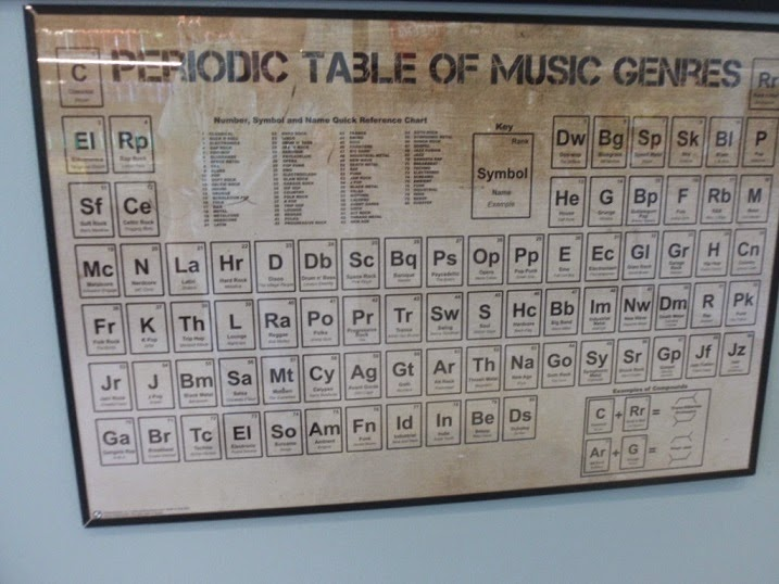 Marc valdez weblog the periodic table of musical genres for Table 6 song