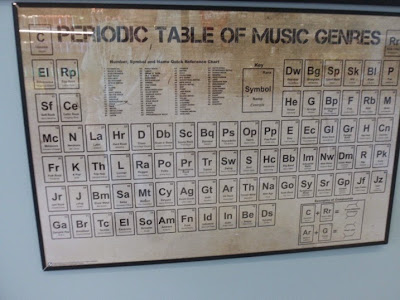 The Periodic Table Of Musical Genres