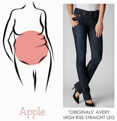 how to lose weight apple shaped body