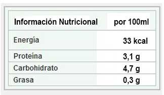informacion nutricional leche desnatada hacendado