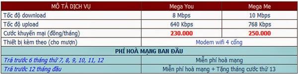 Tư Vấn Đăng Ký Lắp Đặt Mạng Internet FPT Gò Vấp 1