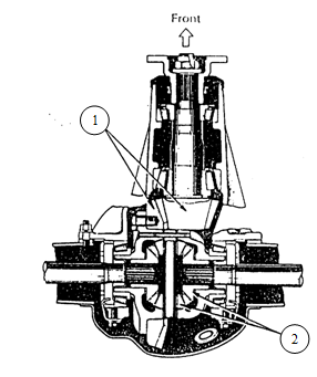 2. Differential gear