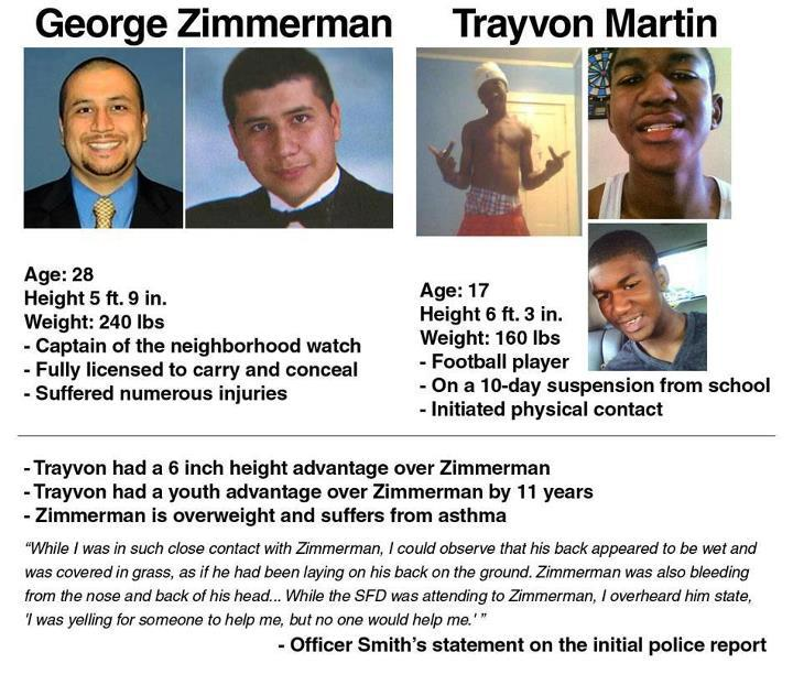 zimmerman vs trayvon Jay-z vs george zimmerman: rapper continues to take verbal jabs at man acquitted in killing of trayvon martin.
