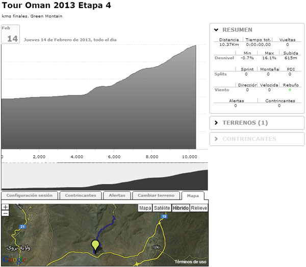 Sesión BKOOL Tour Oman 2013 Etapa 4 Green Montain