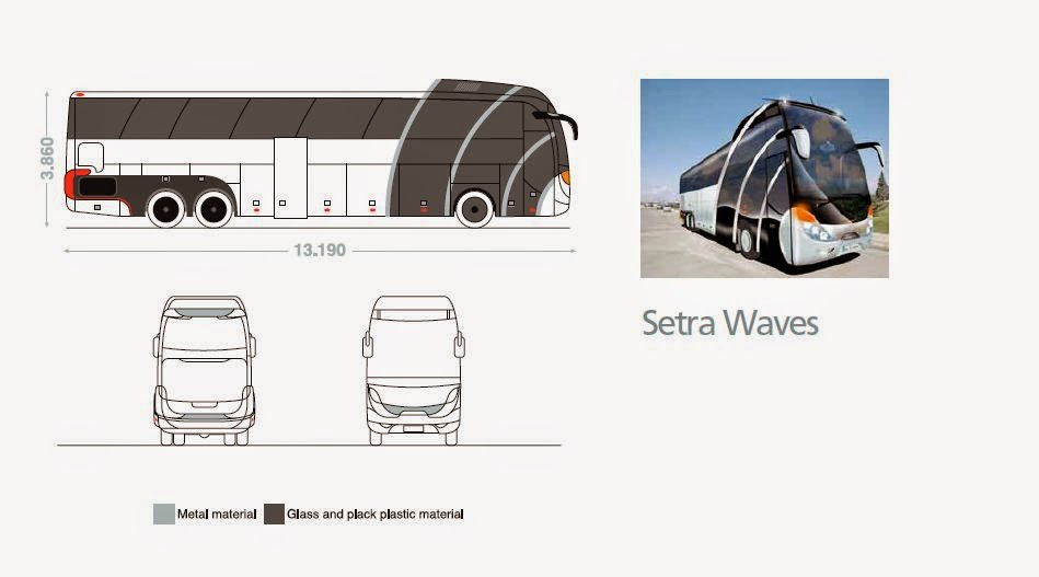 Design bus facelift Setra