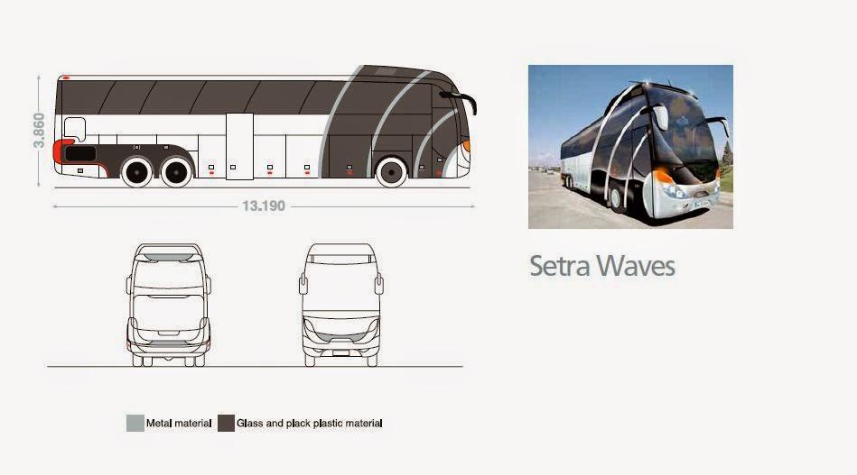 Design bus facelift Setra