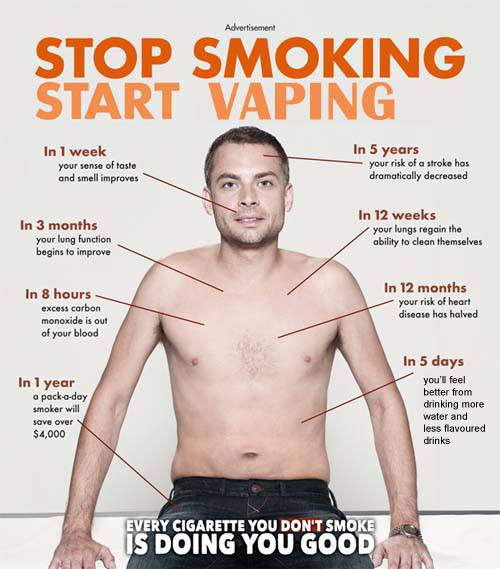 how to lose weight gained after quitting smoking