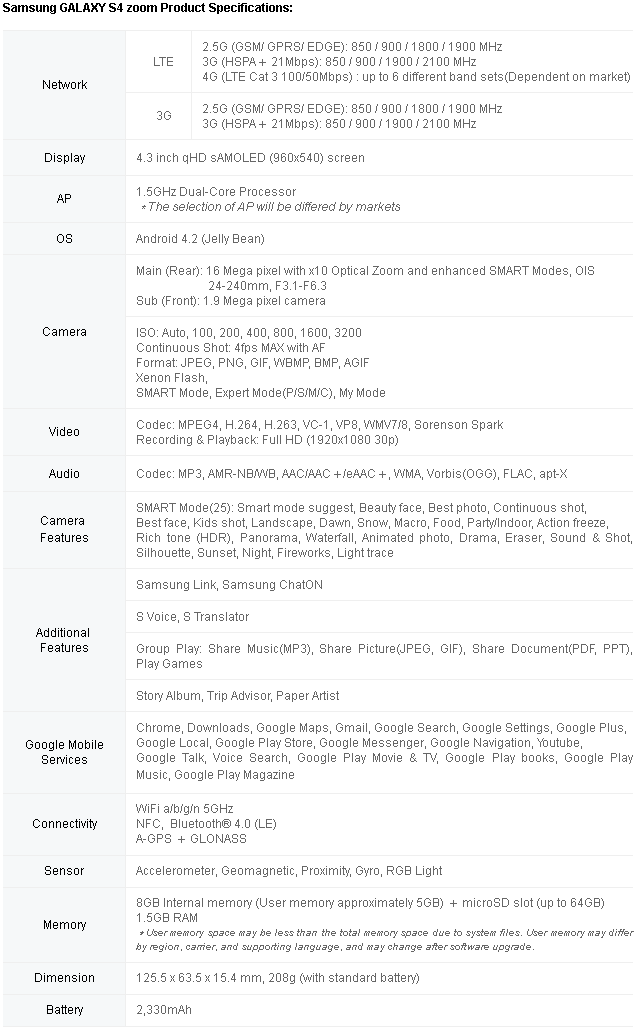 Samsung Galaxy S4 Zoom LTE Specifications